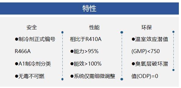 霍尼韦尔R466A制冷剂特性